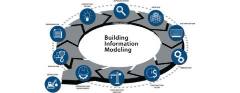 Il BIM per migliorare le prestazioni energetiche degli edifici