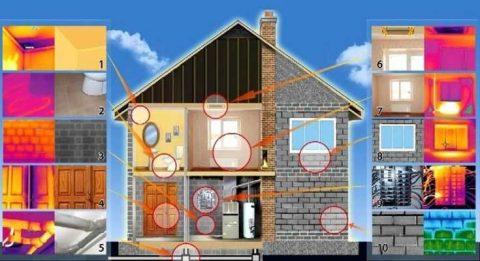 Le novità della Direttiva UE 844 2018 sull'efficienza energetica degli edifici