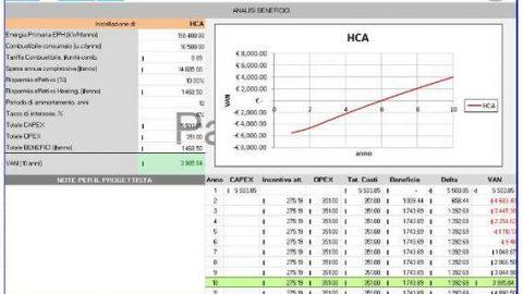 Software TIHM per l'analisi tecnico economica dei sistemi di contabilizzazione e ripartizione del calore