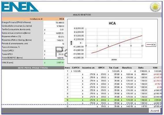 Software ENEA contabilizzazione calore TIHM