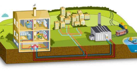 Teleriscaldamento a biomassa: un investimento per il territorio. Studio a cura di FIPER e PoliMI