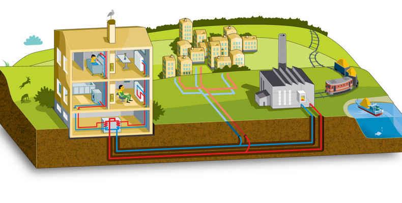 Teleriscaldamento a biomassa. Studio Fiper e Politecnico di Milano