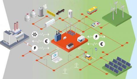 Contributi per le comunità energetiche dalla Regione Piemonte
