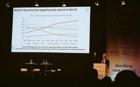 Fatih Birol prevede 200 gigawatt di eolico offshore entro il 2040.