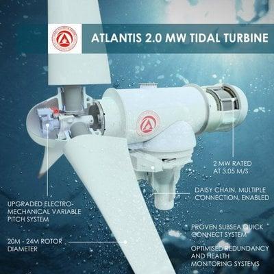 SIMEC Atlantis AR2000