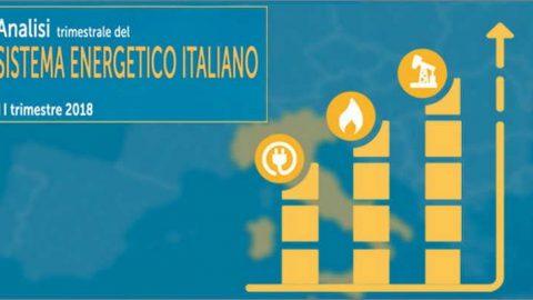 Crescono i consumi di energia primaria nel primo semestre 2018 in Italia