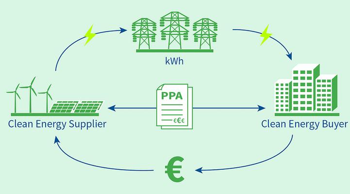 Diagramma PPA