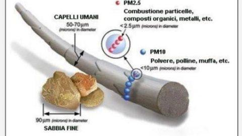In Toscana il 70% del PM10 primario è prodotto dal riscaldamento domestico: uno studio ARPAT