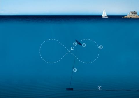 Deep Green produce energia volando nel mare