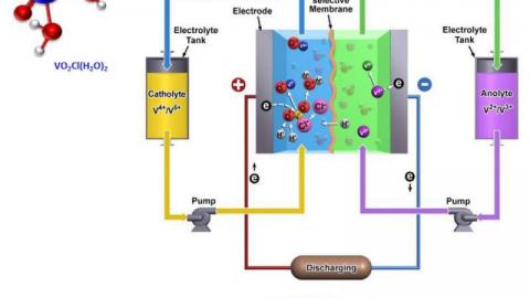 Il futuro delle grandi batterie passerà per il Vanadio?