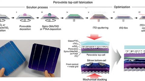 Fotovoltaico con celle tandem ad alta efficienza