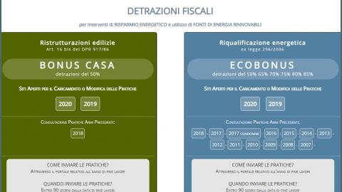 On line il sito ENEA per le detrazioni fiscali 2020